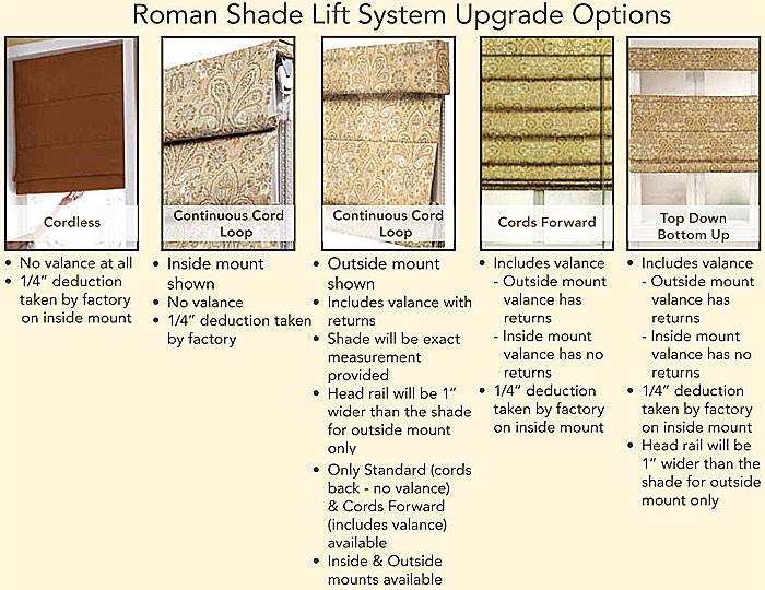 roman shade lift system options
